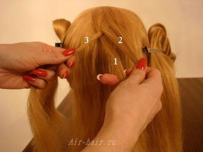вывернутая коса