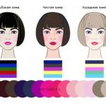 Как подобрать цвет волос на основе цветотипа